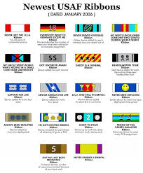 Army Awards And Medals Chart Usaf Air Force Army Navy Marines Military Ribbons Chart