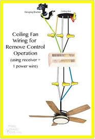 103 reference of ceiling fan nursery