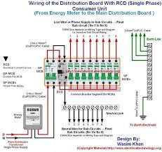 top 3 phase panel board wiring diagram pdf electrical panel board 3 phase power wiring diagram at 3 Phase Panel Wiring Diagram
