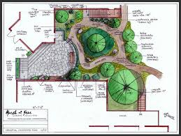 Zen Garden Design Plan Gallery Simple Inspiration Ideas