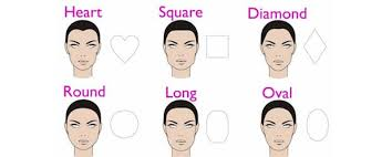 are you fed up of going around with same hairstyle picking the right hairstyle is a lot harder than it seems while choosing for the new hairstyle