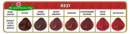 Rode henna haarverf