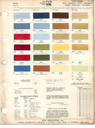 Paint Chips 1976 Ford Elite Granada Pinto Mustang Torino