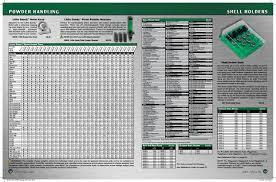 27 Eye Catching Rcbs 4x4 Shell Plate Chart