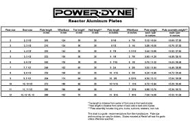 Powerdyne Reactor Plate Size Chart