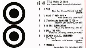 Vietnam On The Charts Modern Songs Of War And Conflict
