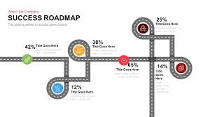 Road Map Powerpoint Success Roadmap Powerpoint Template And Keynote Slide Slidebazaar