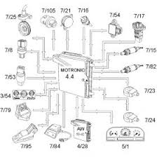 volvo etm wiring diagram volvo wiring diagrams 3274d1284837029 throttle body replaced no controls 98v70awd