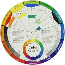 Color Wheel Chart Combinations