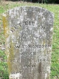 "Elizabeth Hickman ""Bettie"" Miller Edmonson (1848-1872) - Find A Grave  Memorial"