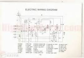 taotao scooter wiring diagram taotao image wiring similiar taotao ata 125 wiring diagram keywords on taotao scooter wiring diagram