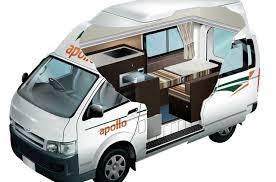 coleman popup camper floor plans trends home design images flagstaff wiring diagram flagstaff tent trailer 625d on coleman