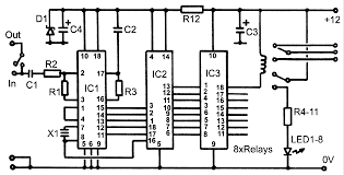 atv projects dtmf control unit circuit description the industry standard 8870 chip performs the decoding of audio tones to a binary number the chip not only filters the audio but also
