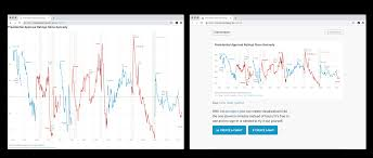 To Resize An Embedded Chart How To Embed Charts Datawrapper Academy