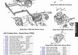 2006 range rover parts diagram of lr3 fuse box diagram 20 wiring 2006 range rover parts diagram or 2006 land rover lr3 fuse box diagram imageresizertool