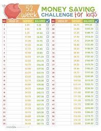 2 Rupees Saving Chart Rigorous Money Saving Chart Pdf One Year Saving Plan 52 Week