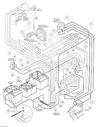 golf cart battery wiring diagram wiring diagram 12 volt battery wiring diagram diagrams