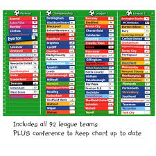 Football League Table Wall Chart Football Table Fiesta Crafts