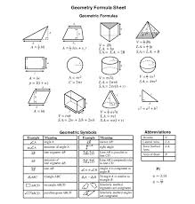 19 awesome formulas for geometry exam images