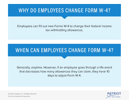 How Do Allowances Affect Withholding Can You Change Your Employees W 4 Forms In Your Business