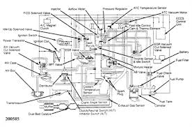cruze code 95 fixya heres your vacuum diagram this is for 1988 nissan p u z24i engine hope this helps