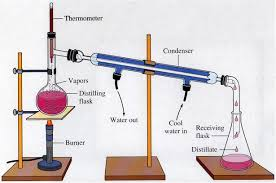 Azeotropic Distillation With Interesting Examples And