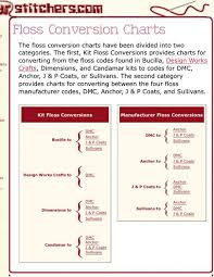 The Floss Conversion Charts Have Been Divided Into Two