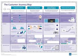 User Journey Chart What Is A Customer Journey Map And Why Are They Important