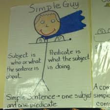 Variety Of Sentences Simple Compound Complex Lessons