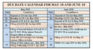 Monthly Corporate Due Dates Calendar 2018 Simple Tax India
