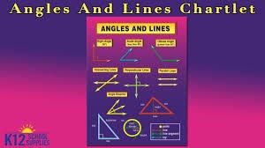 Best Math Poster Math Chart Teacher Supplies