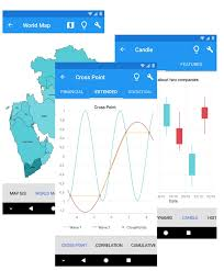 Steema Teechart Chart Controls For Xamarin Forms