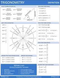 best education math images teaching math math trigonometry definition sheet printable plus the page explains the