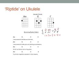 Riptide Strumming Pattern Stunning The Ukulele Intro YouTube