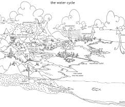 Water Cycle Coloring Page At Getdrawingscom Free For Personal Use