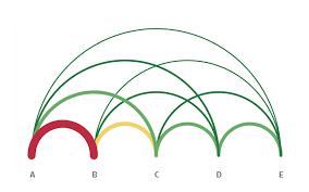 Arc Chart Tableau Tutorial Toan Hoang