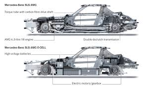similiar diagrams of electric motor drivetrain keywords drivetrain diagram