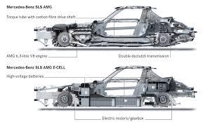 mercedes benz sls amg e cell drivetrain diagram eurocar news mercedes benz sls amg e cell drivetrain diagram