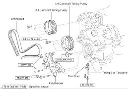 Jeep Yj Engine Diagram  Jeep  Wiring Diagrams Instruction intended in addition Honda odyssey timing belt replacement cost   Vehicle Parts in addition Timing Belt Replacement Cost Charlotte NC    295 Timing Belt as well  moreover  likewise  moreover  moreover Toyota Camry Solara Questions   Timing Belt Replacement   CarGurus additionally Drive Belt Tensioner Replacement Cost   RepairPal Estimate further Recieve timing belt replacement cost in 3 free quotes from further . on timing belt repment price