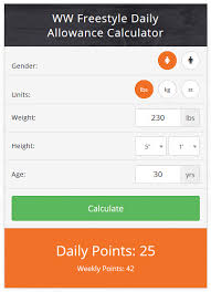 Weight Watchers Chart Of Food Points Ww Freestyle Smartpoints Food Allowance Calculator