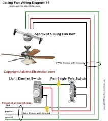 old house wiring red modern design of wiring diagram • house wiring red black white wiring diagrams schema rh 79 valdeig media de knob and tube