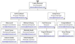 Best Microsoft Program For Organizational Chart Microsoft Office Org Chart Blank Organogram Ford Motor