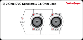 wiring dual 2 ohm subs wiring image wiring diagram dual 2 ohm wiring dual auto wiring diagram schematic on wiring dual 2 ohm subs