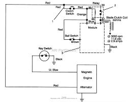 toro mower wiring diagram wiring diagram schematics • toro mower wiring diagram simple wiring diagrams rh 18 2 1 zahnaerztin carstens de toro lawn mower electric start wiring diagram toro zero turn mower wiring