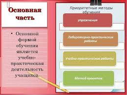 Проектная деятельность на уроках технологии при изучении раздела  Метод проектов на уроках технологии в школе курсовая работа
