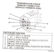 safety switch wiring diagram wiring diagram starter and neutral safety switch wiring on a 72 dodge 360 lx885 safety switch wiring diagrams