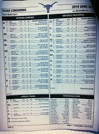 Texas Longhorns Depth Chart