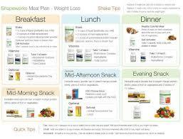 Herbalife Meal Plans Meal Plan Healthy Me Herbalife Herbalife Recipes Herbalife Shake