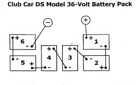 wiring battery banks in club car 36 volt golf carts mikes golf wiring battery banks in club car 36 volt golf carts Â