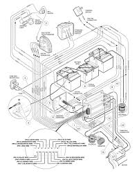 Trend club car electric golf cart wiring diagram 27 with